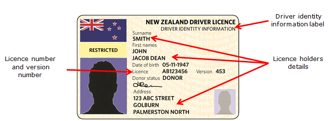 Driver licence.