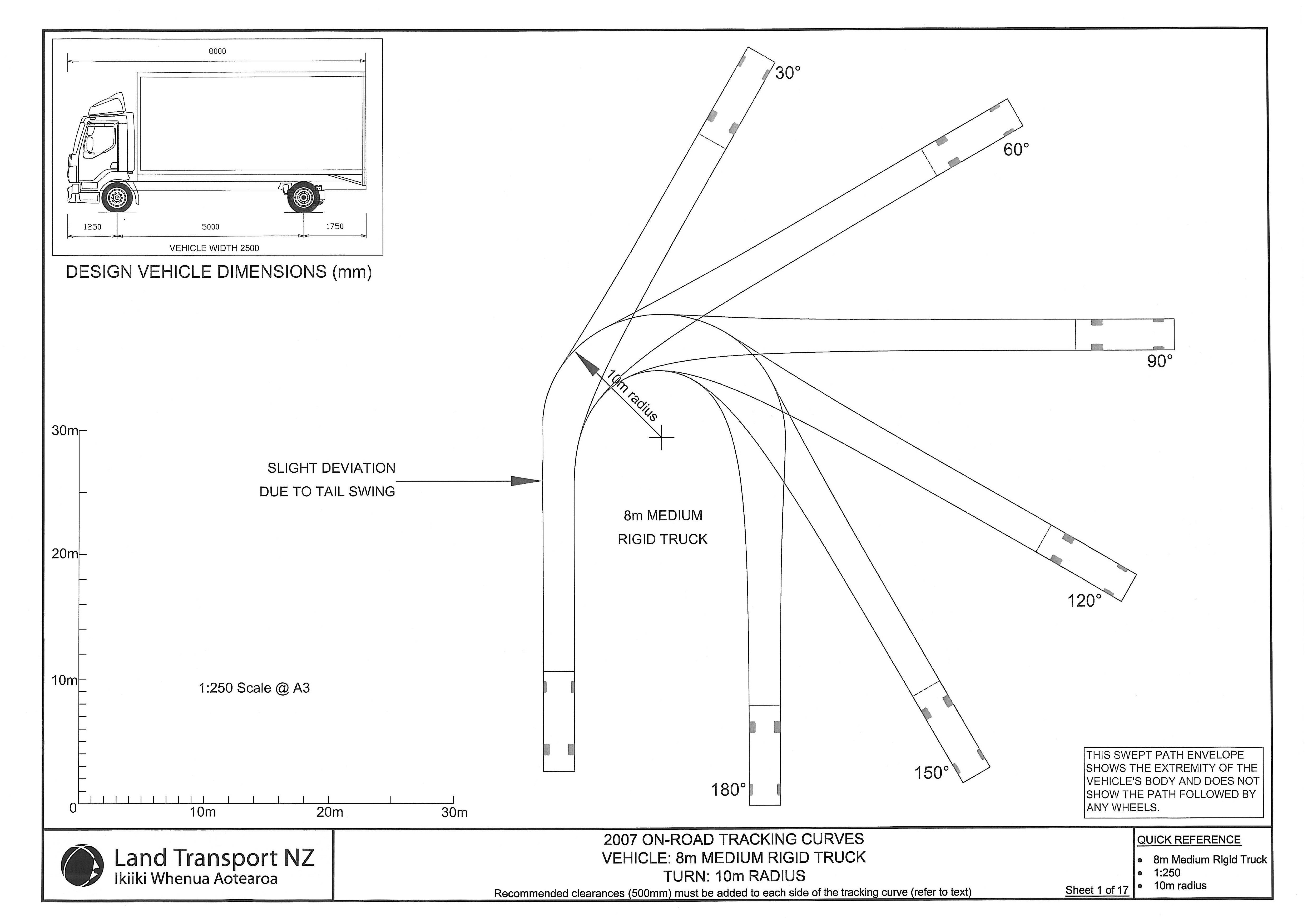 Rts 18 nz transport agency for Vehicle swept path templates