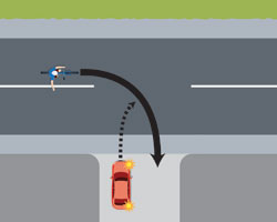 Turning at an uncontrolled T-intersection
