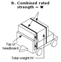B. Combined rated strength = W