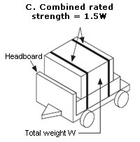 C. Combined rated strength = 1.5W